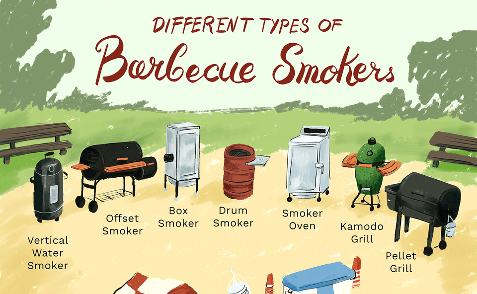 Compare Gas Smokers With Other Types